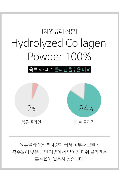 레츠큐어 콜라겐파우더 10g (진주파우더샘플증정) - 레츠큐어, 17,900원, 에센스/로션, 에센스