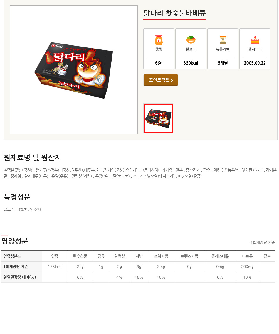 [ NongShim ] [BOX][Nongshim] Chicken Snack Hot Barbecue(66g)(20Packs)