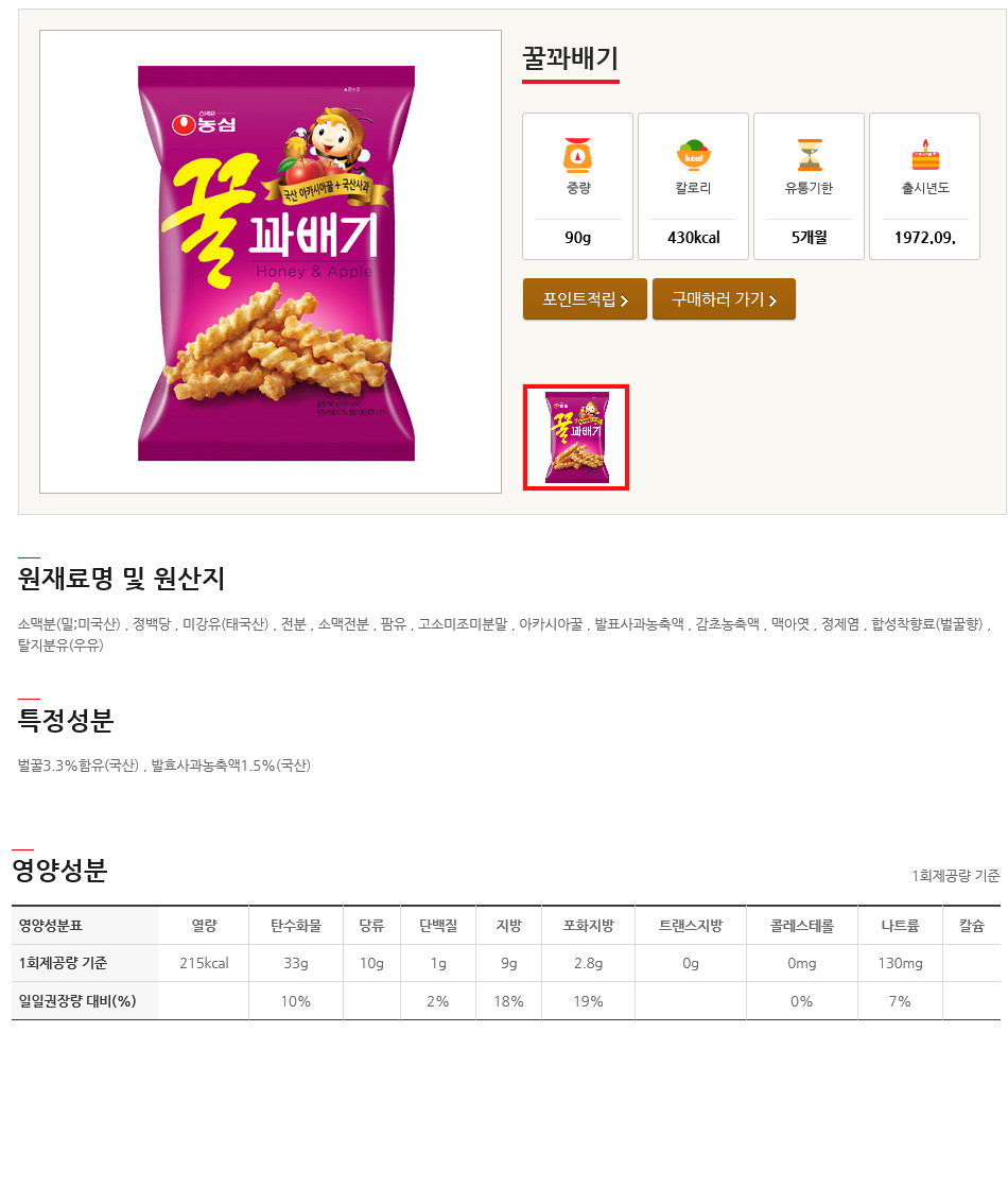[ NongShim ] [BOX][Nongshim] Honey Twisted Stick 90g(30Packs)