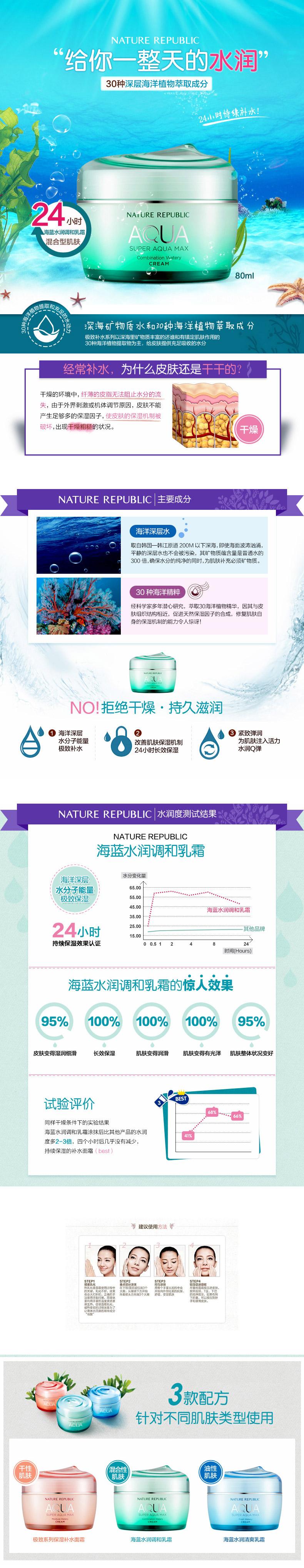 [ NATURE REPUBLIC ] Super Aqua Max组合稀薄的乳80 ml混合性皮肤类型。