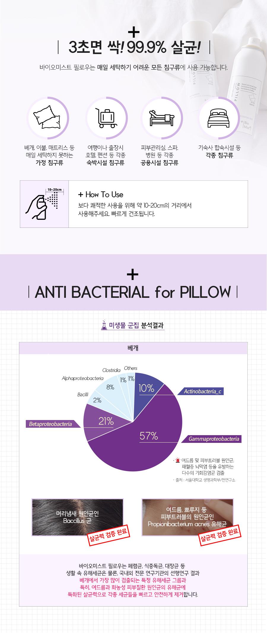 세균지우개 필로우 베개 베개커버 살균 소독 미스트 100ml - 바이오미스트, 24,500원, 생활잡화, 생활소모품