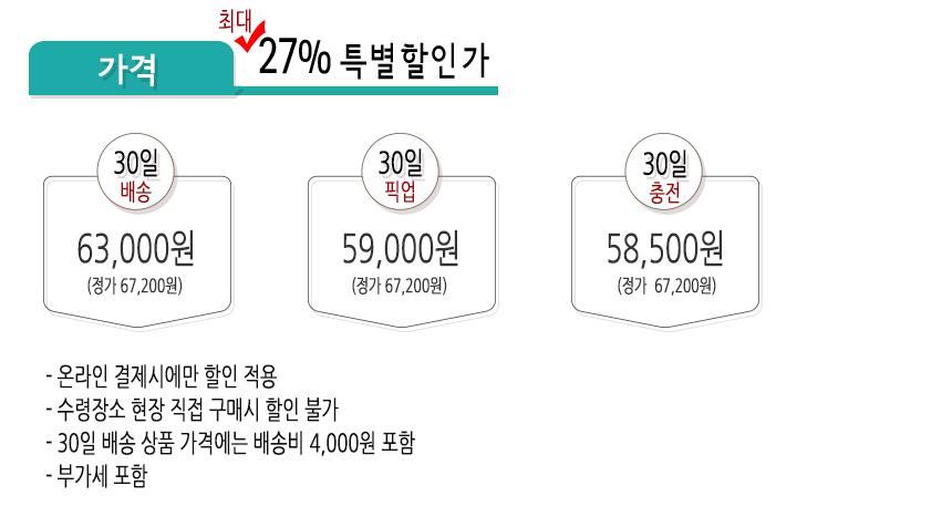 한국유심-가격