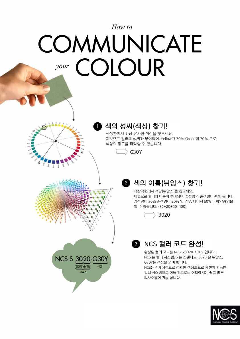 NCS컬러번호 색상 체계