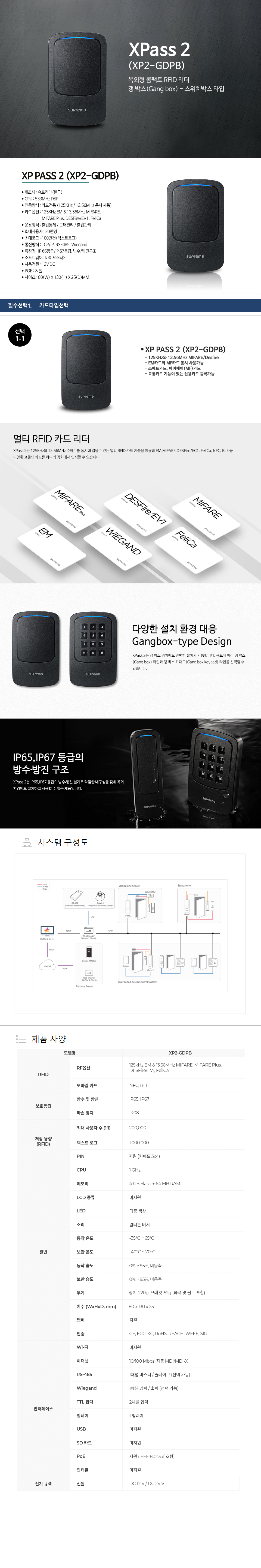 XP2-GDPB_intro_idgd.jpg