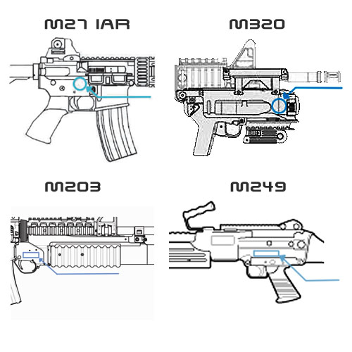 Tactical Weapon Data Code Polymer Label Stickers For M27