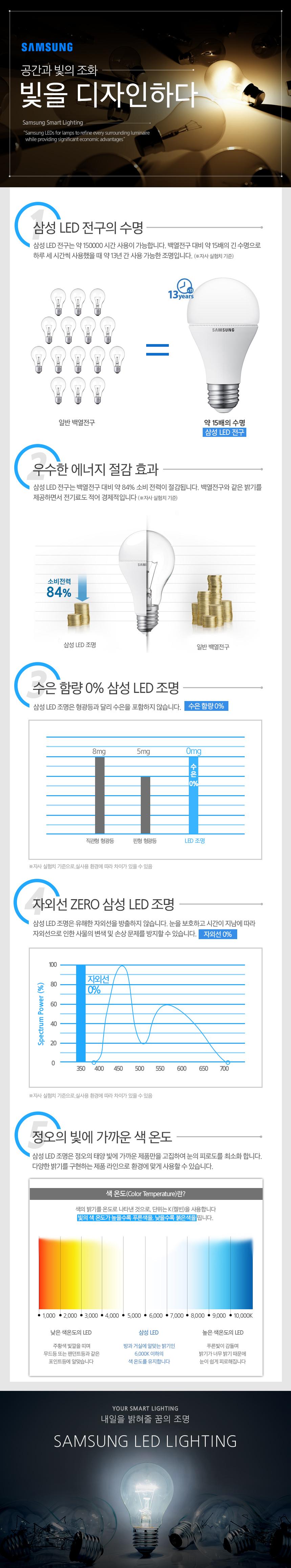 info_bulb.jpg
