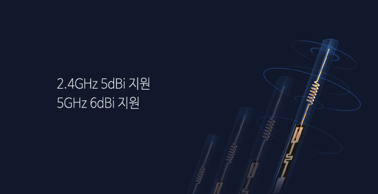 Xiaomi-와이파이공유기3A_2.jpg