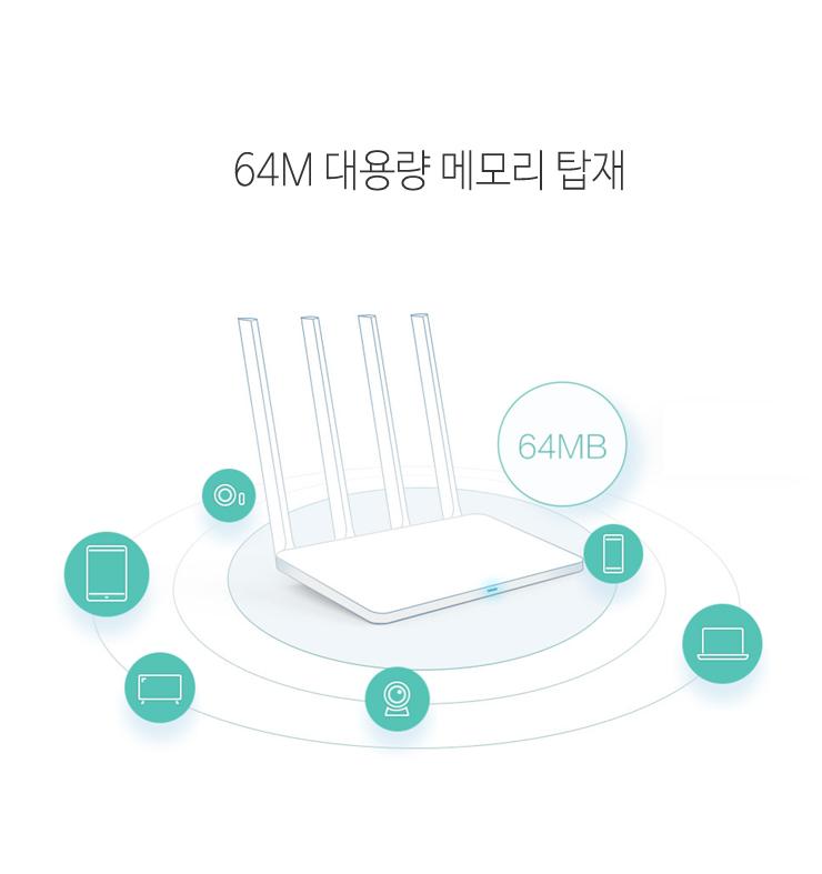 Xiaomi-와이파이공유기3A_4.jpg