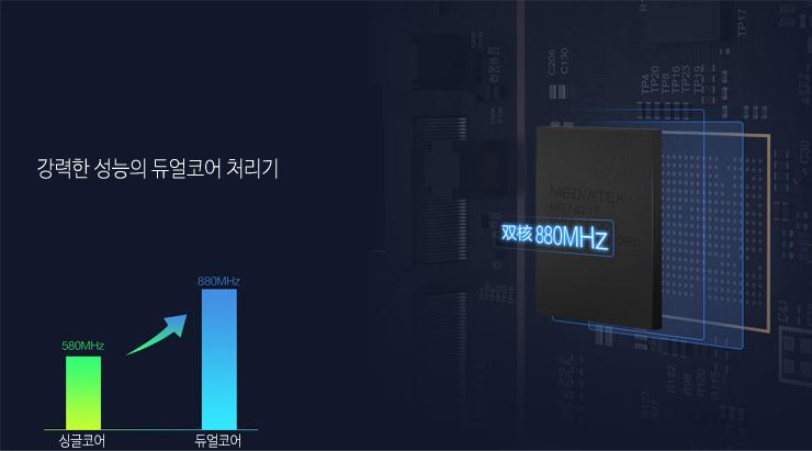 Xiaomi-와이파이공유기3G_6.jpg