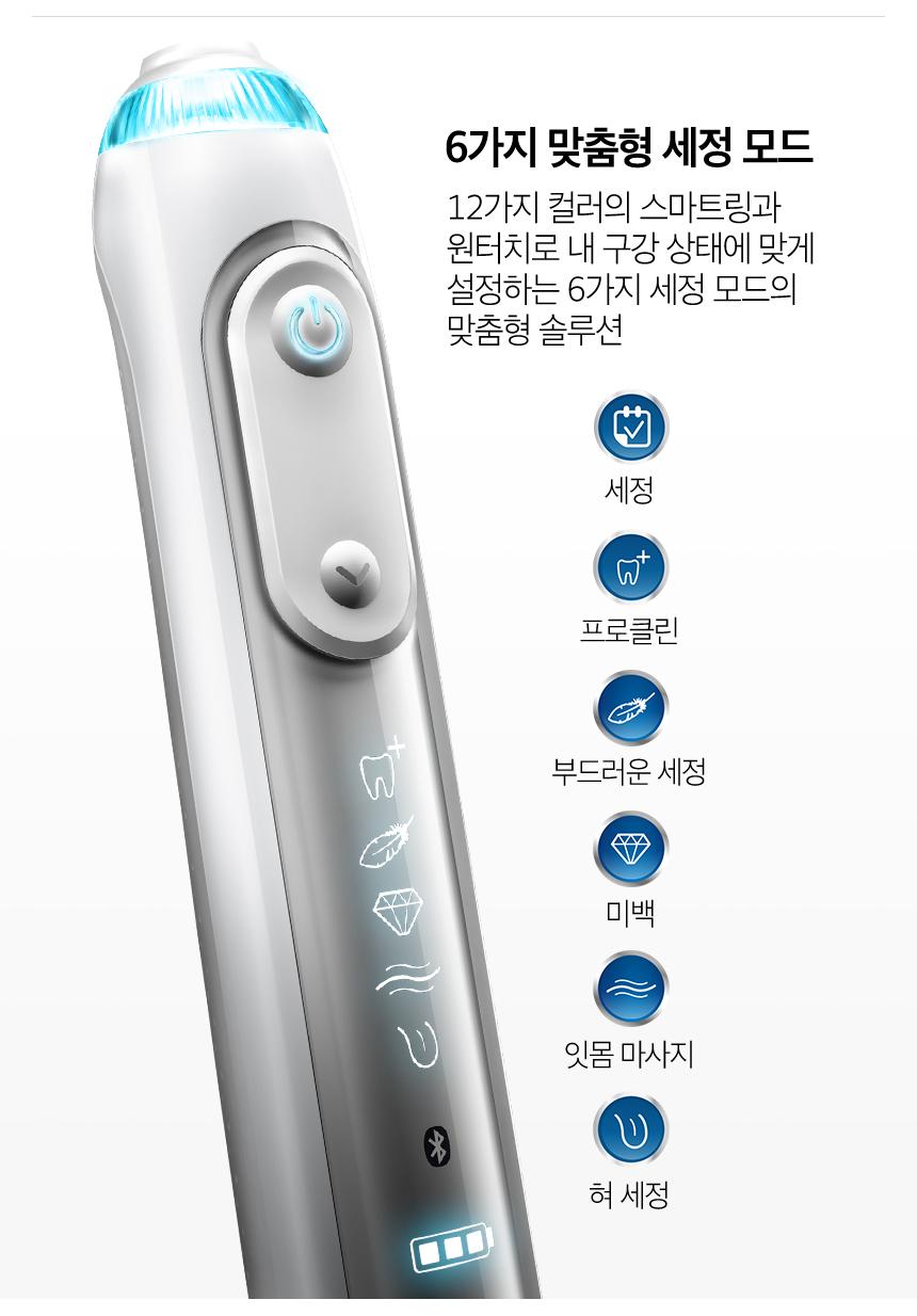 6가지 맞춤형 세정 모드 12가지 컬러의 스마트링과 원터치로 내 구강 상태에 맞게 설정하는 6가지 세정 모드의 맞춤형 솔루션 세정 프로클린 부드러운 세정 미백 잇몸 마사지 혀 세정