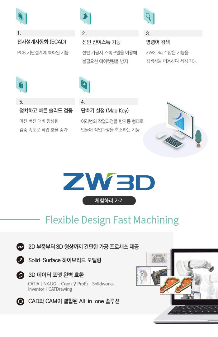 08_ZW3D_UPgrade_03.jpg