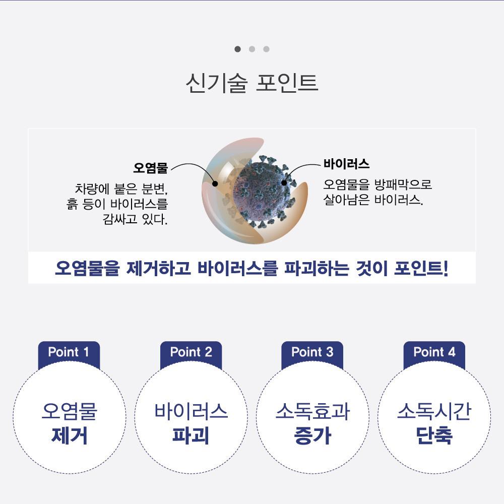 net신기술인증