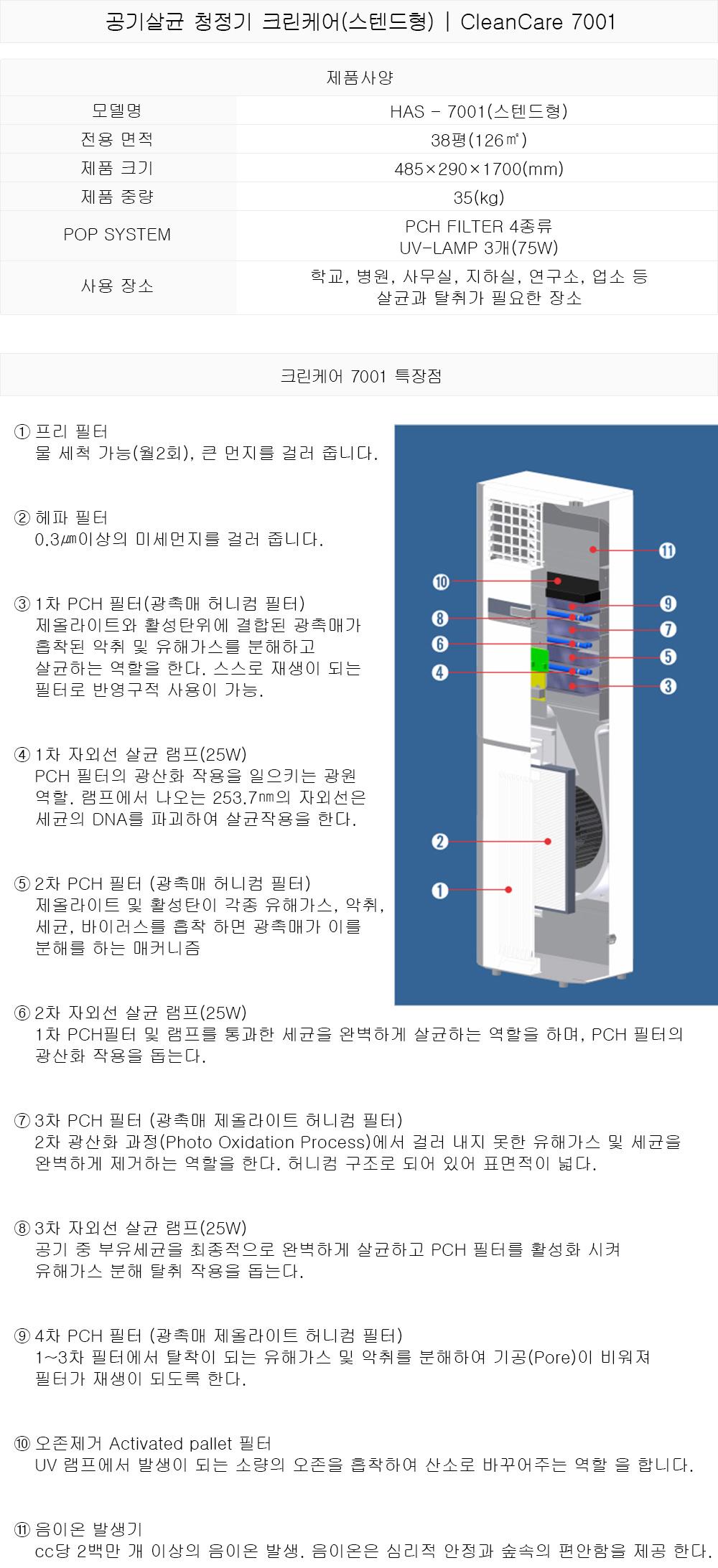 공기살균청정기, 공기청정기, 공기살균기,사무실공기살균기