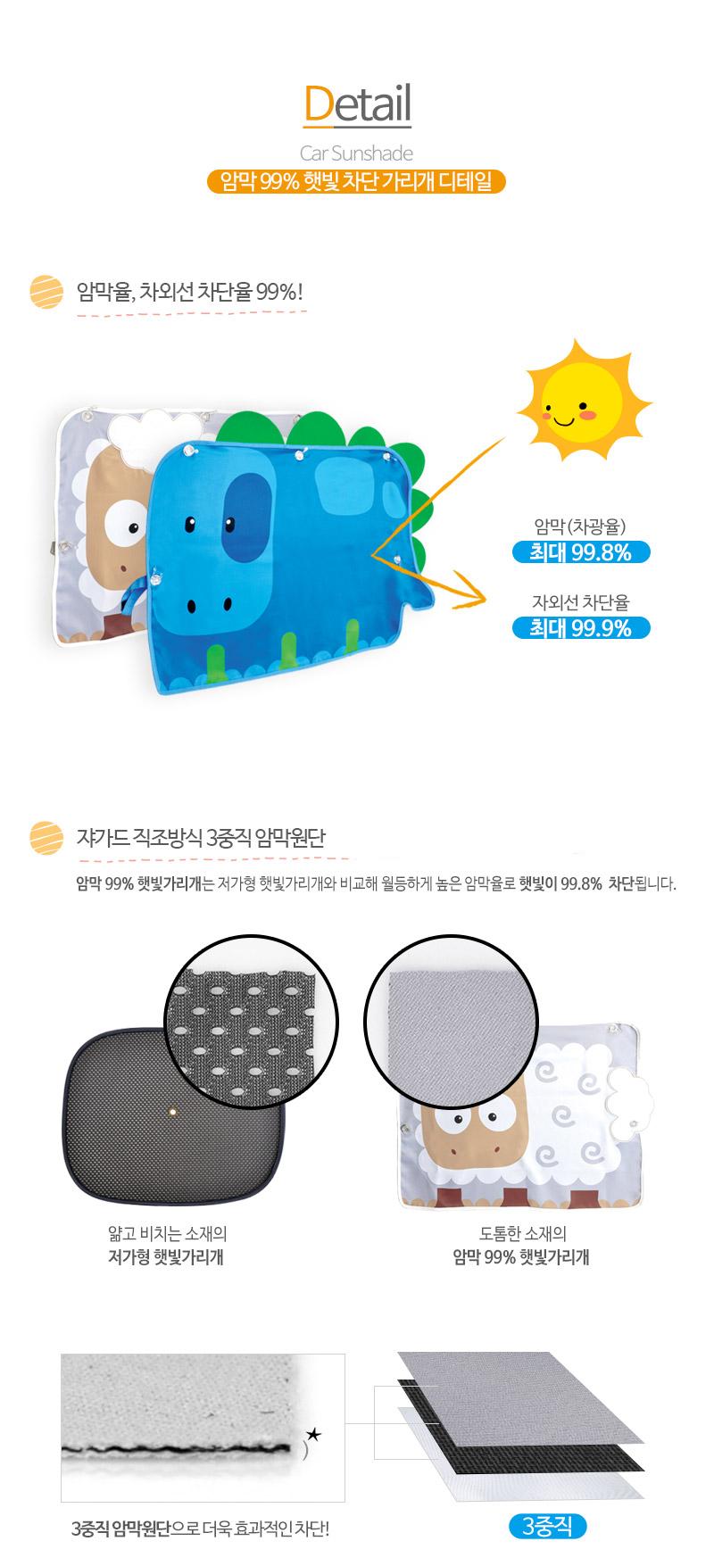 암막형 햇빛차단 3D입체형 캐릭터 차량용햇빛가리개 - 훠링, 9,200원, 카인테리어, 햇빛가리개