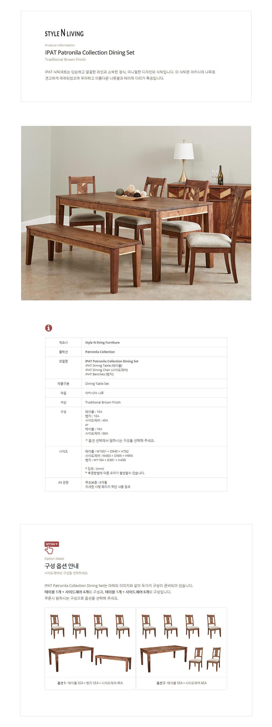 ipat_patronila_table_01.jpg