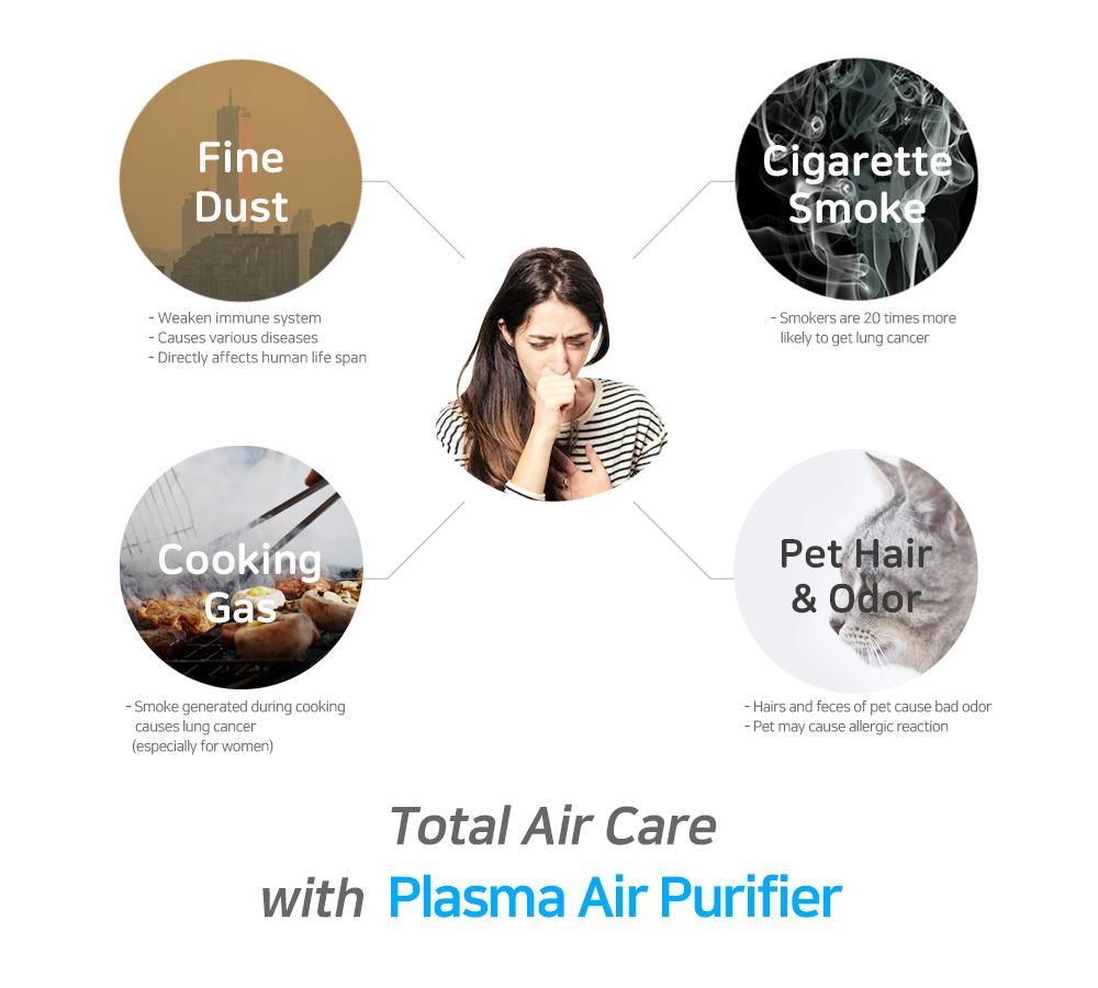[GMP] [WOORIDL] Plasma Air Purifier (All-in-one)