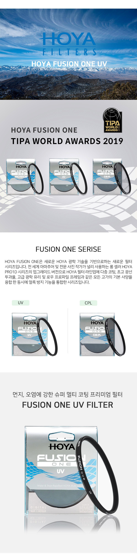 Fusion_One_UV_01.jpg