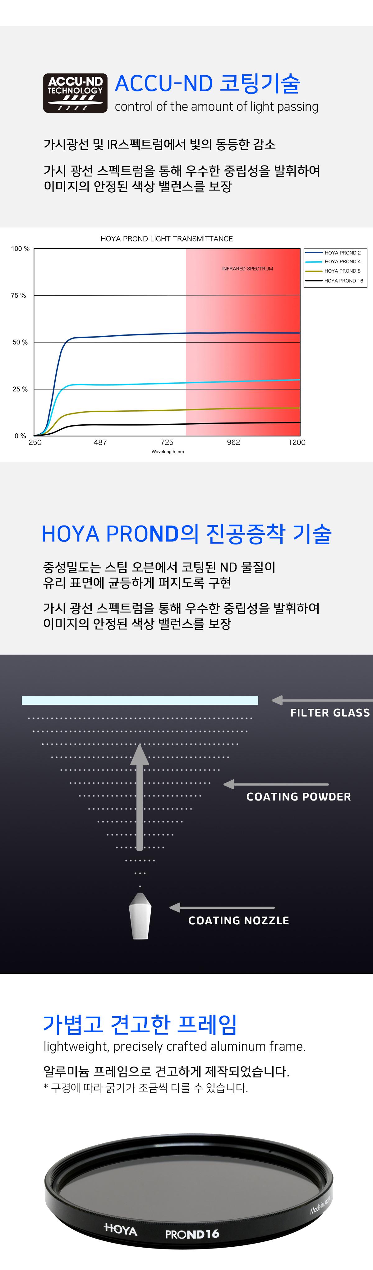 PROND16_02.jpg