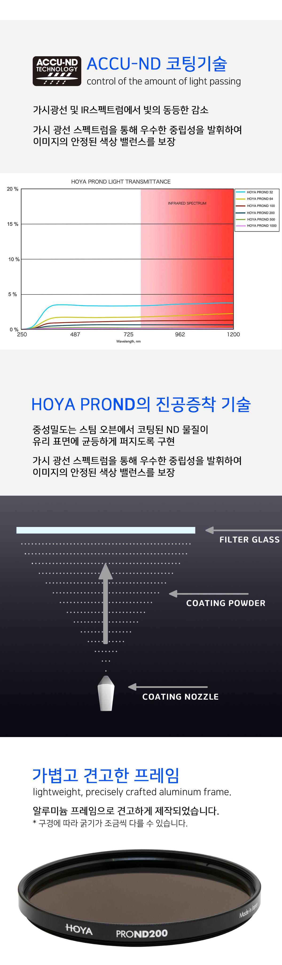 PROND200_02.jpg