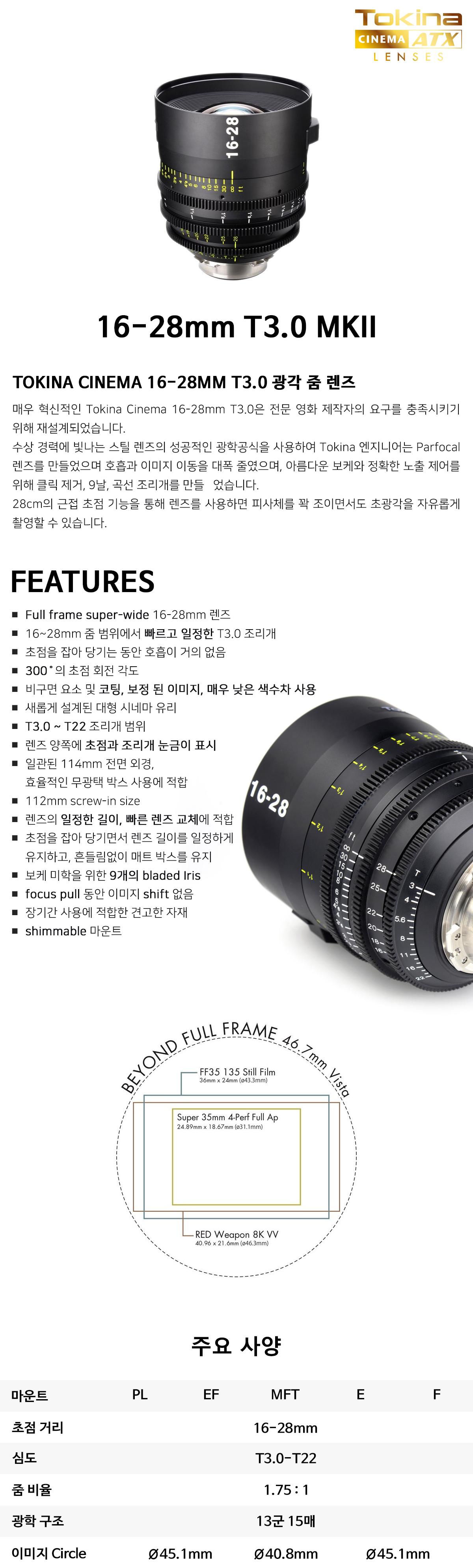 16-28mm-T3_01.jpg