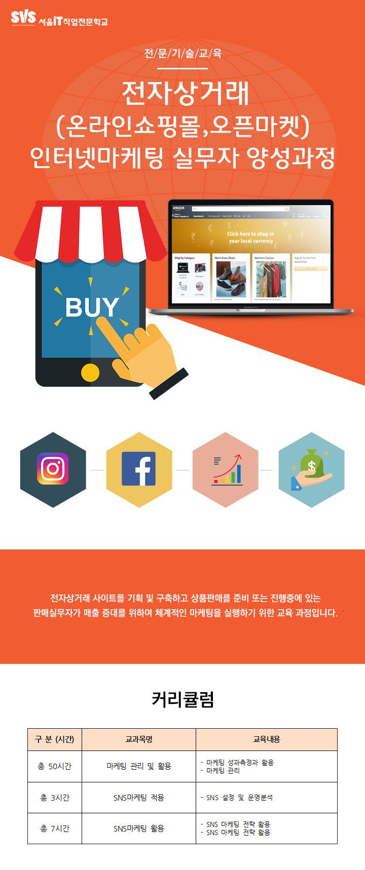 소상공인인터넷마케팅