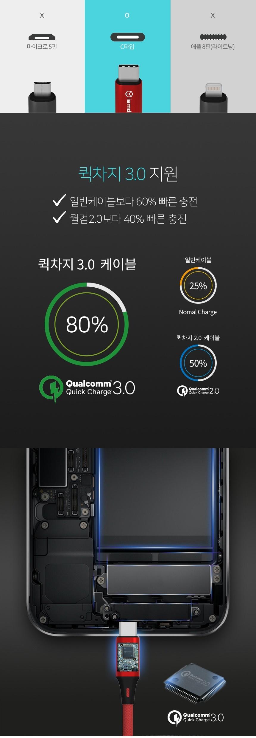 C타입 고속 충전 케이블 시폰 패브릭 - 아이엠듀, 1,900원, 케이블, C타입
