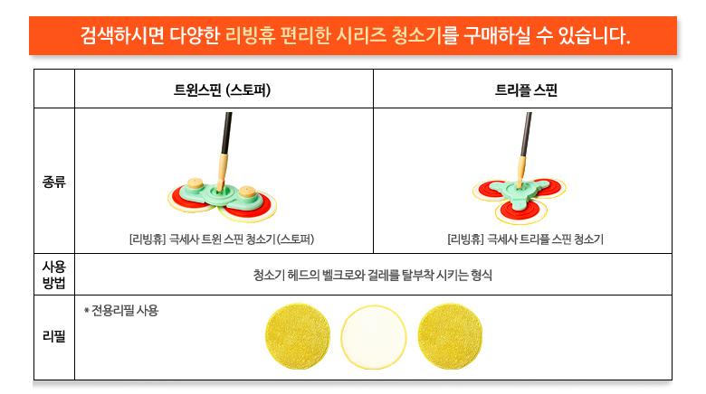 극세사 트리플 스핀 청소기 - 리빙휴, 20,000원, 청소도구, 밀대패드