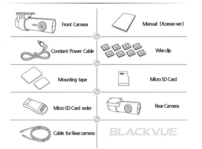 black box dash cam manual