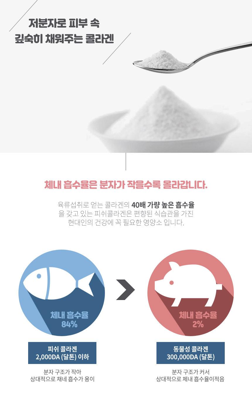 fish_collagen_04.jpg