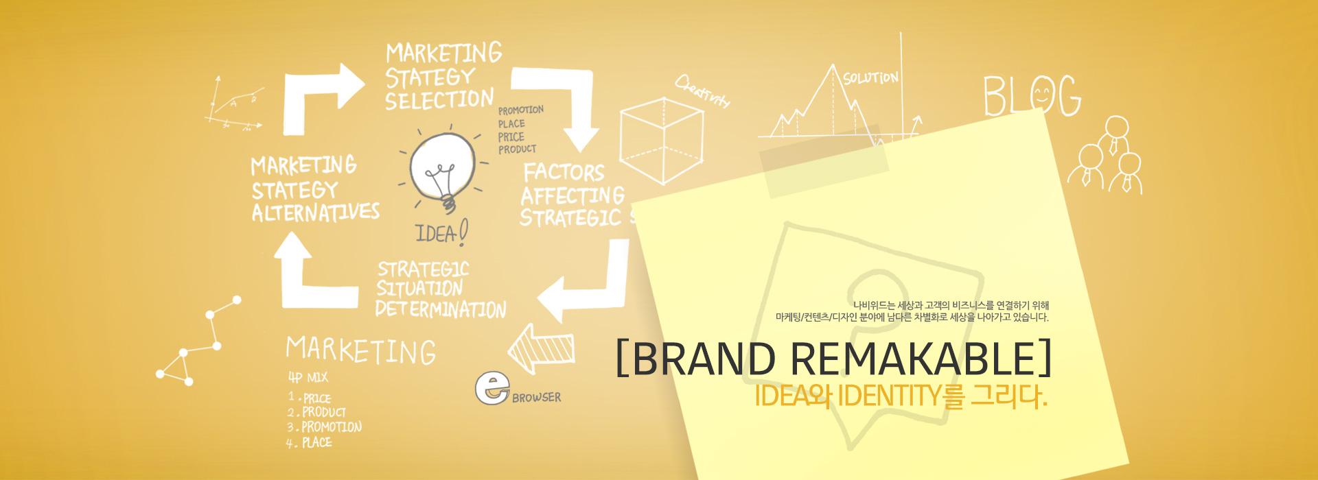 [BRAND REMAKABLE] IDEA와 IDENTITY를 그리다. 나비위드는 세상과 고객의 비즈니스를 연결하기 위해 마케팅/컨텐츠/디자인 분야에 남다른 차별화로 세상을 나아가고 있습니다.