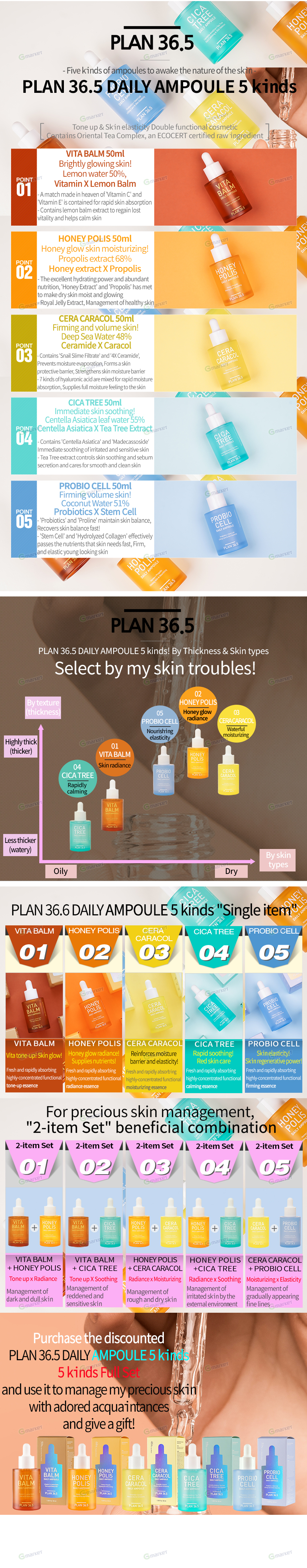 PLAN 36.5 Daily Ampoule