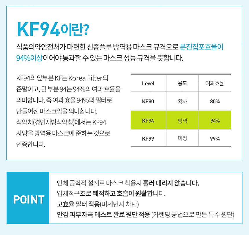 kf94_cocomong_v2_3pcs_03.jpg