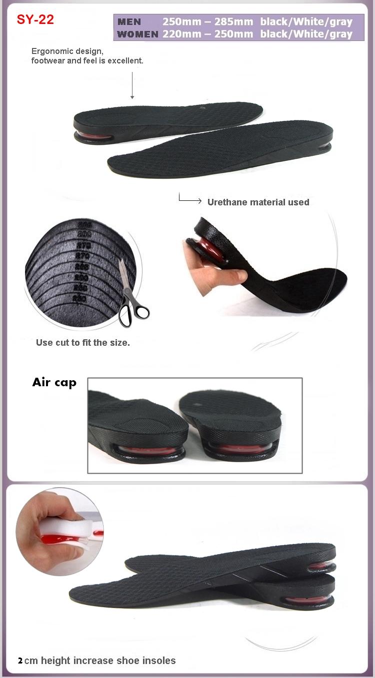Size  Shoe Fit Sizw