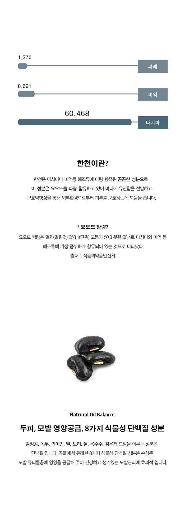 오리엔탈블라썸 너리싱 단백질 샴푸 500g - 딥퍼랑스, 34,000원, 헤어케어, 샴푸/린스