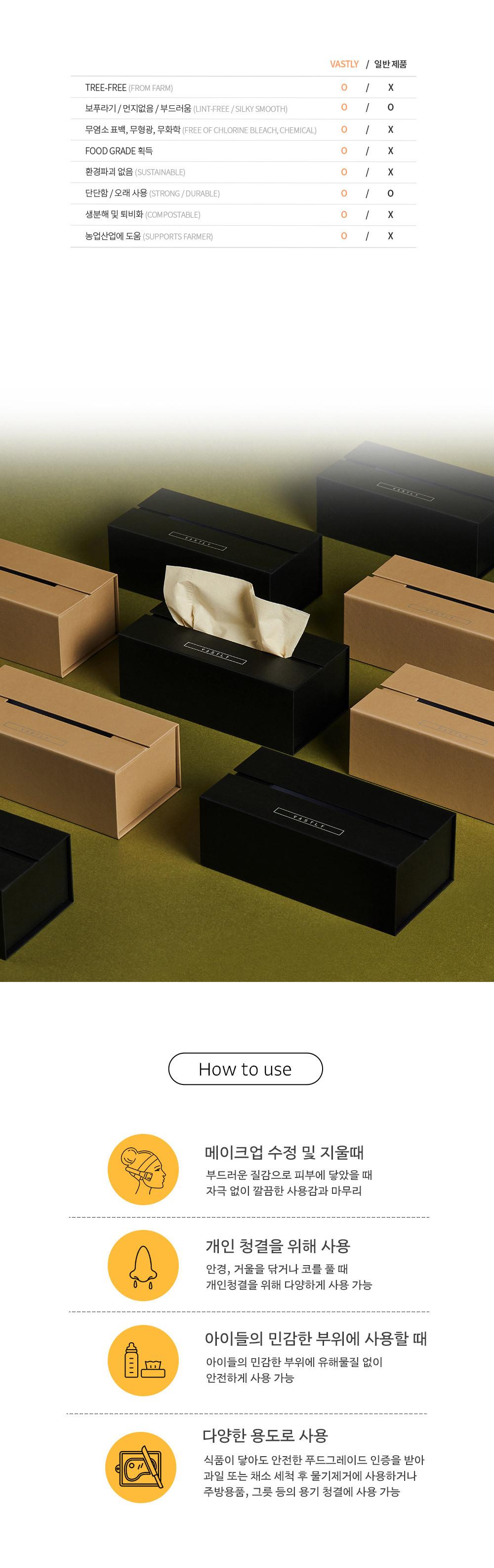 바스틀리 페이셜티슈 리필형 100매 37팩 화장지 휴지 - 바스틀리, 139,300원, 위생용품, 화장지/티슈