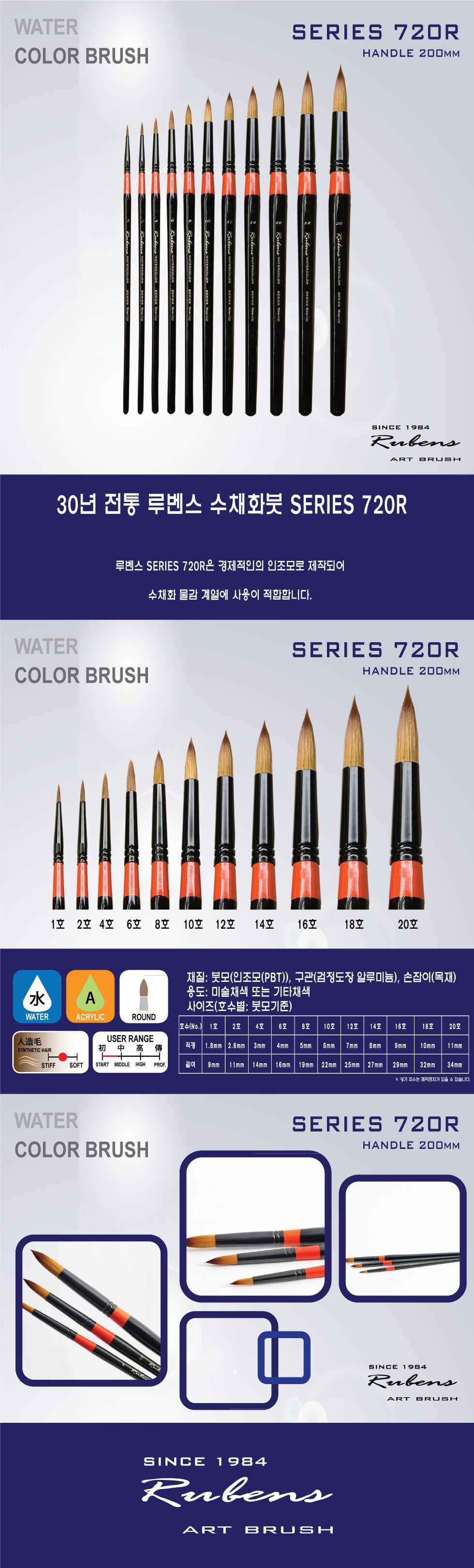 루벤스 720R 수채화붓 낱개 1호 - 우리아트, 1,000원, 수채화용품, 수채화붓