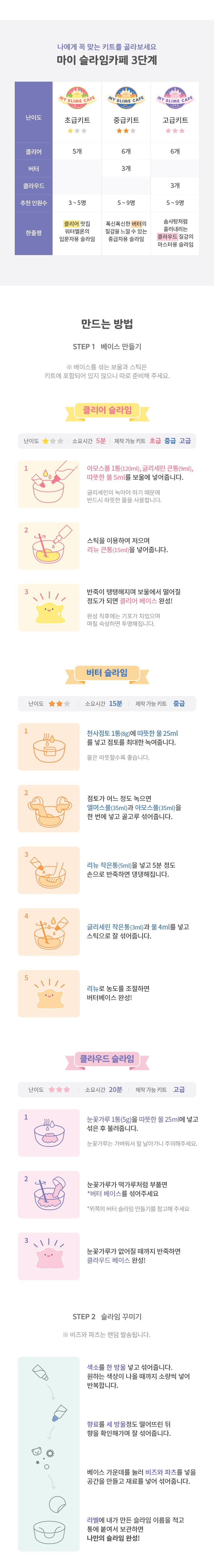 마이 슬라임카페 중급 키트 MA02 랜덤박스 만들기 - 워터멜론, 54,890원, 작동완구, 슬라임