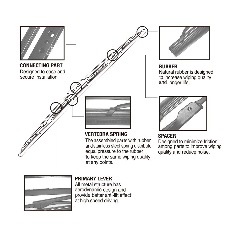 revolution windscreen wiper blade