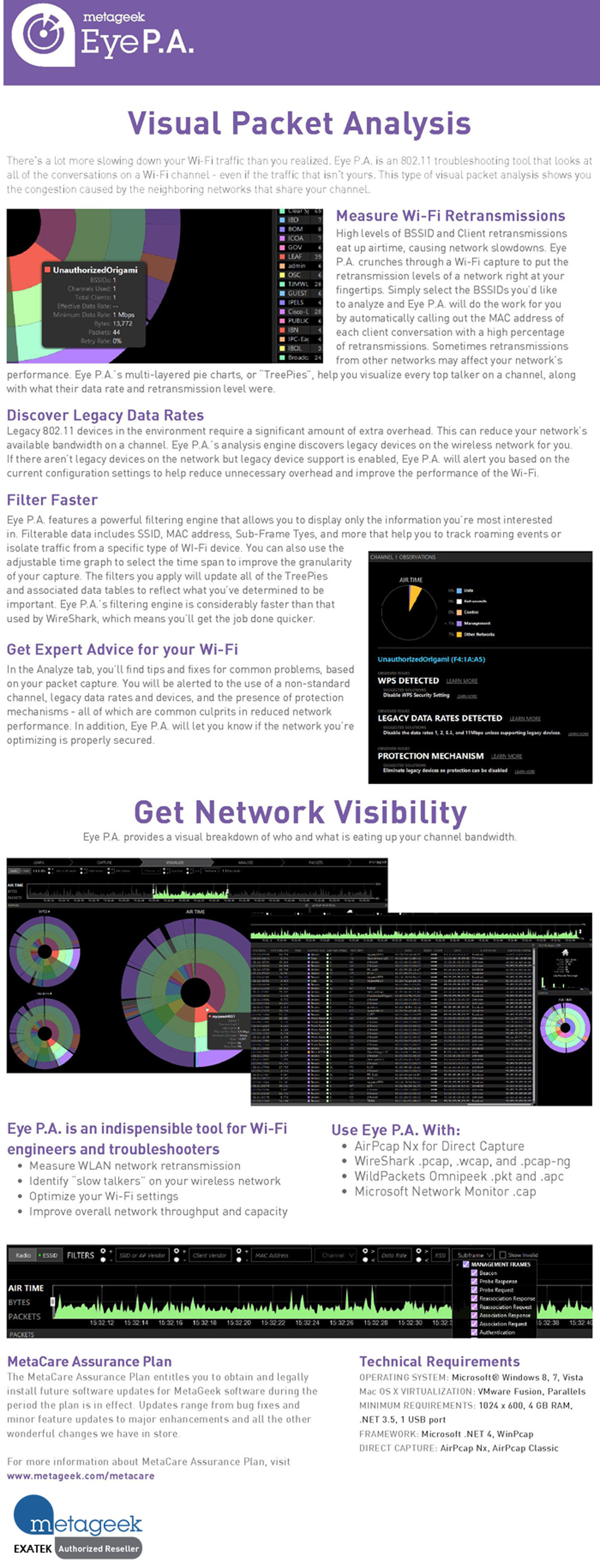 MetaGeek Eye P.A. -Layer2 WiFi Packet Analyzer,Eye P.A.