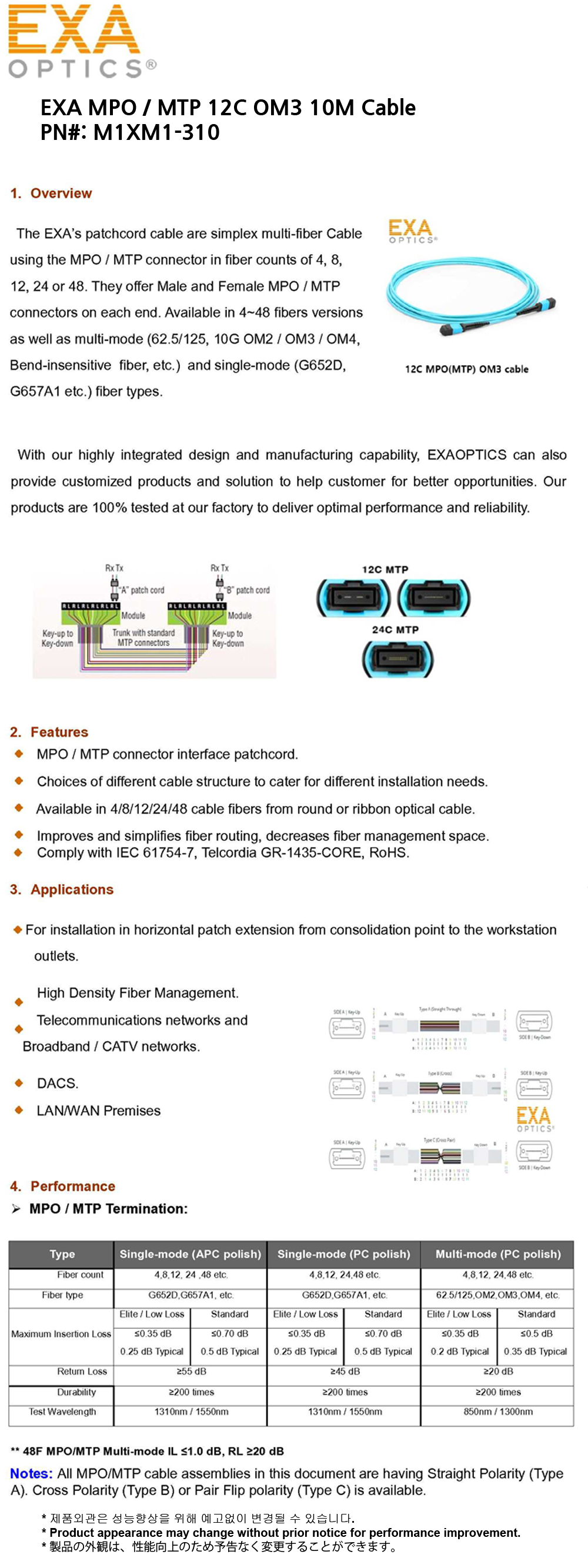 [EXA] 12C MPO(MTP) OM3 10M cable,M1XM1-310