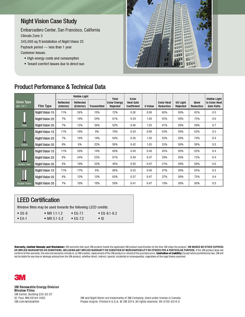 3m night vision sun control window films nv 15 nv 25 nv 35 60in x information xflitez Choice Image