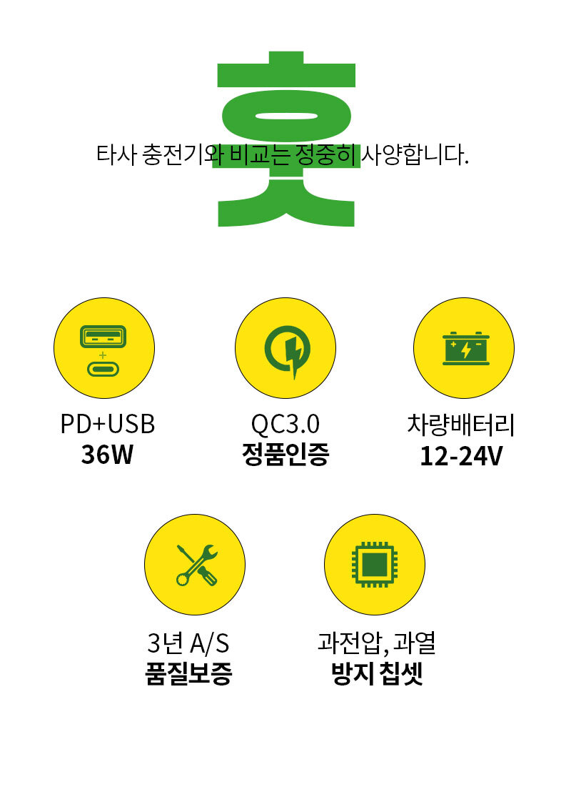 주파집(JUPAZIP) 4세대 차량용 무선충전 거치대 CWC01 퀵차지 충전기 풀세트