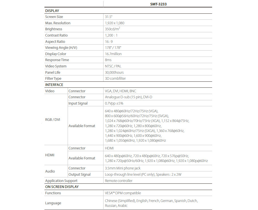 Samsung by Hanwha SMT-3233