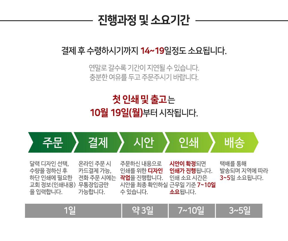 2021년 탁상달력 공통 - 진행과정 및 소요기간