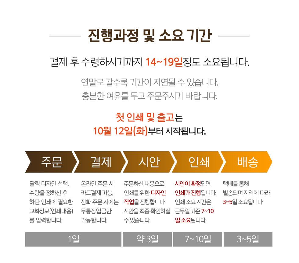 2022년 교회달력 탁상캘린더 공통 - 진행과정 및 소요기간