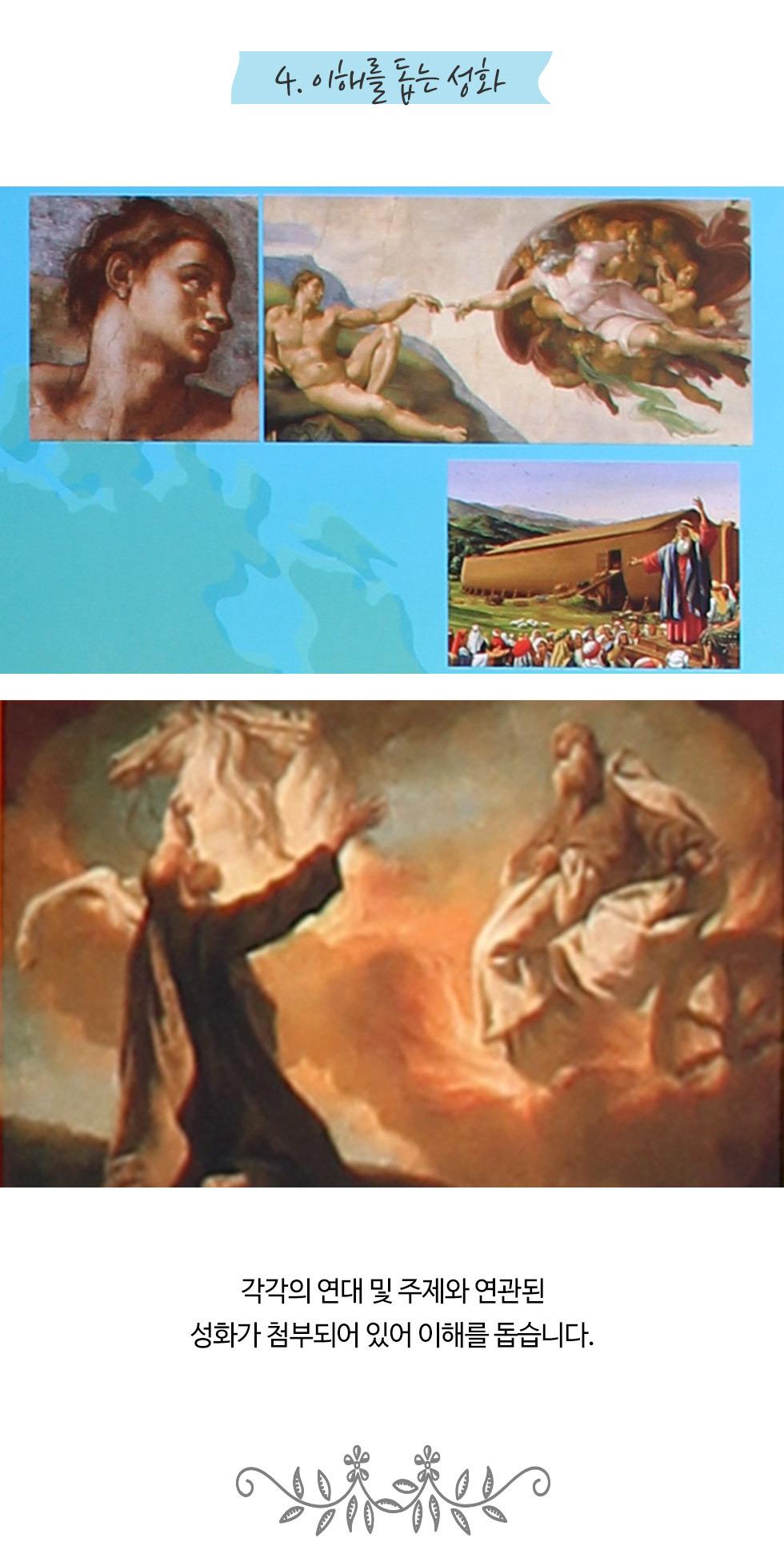 그리스도의 족보와 성경연대기 포스터 - 삽화