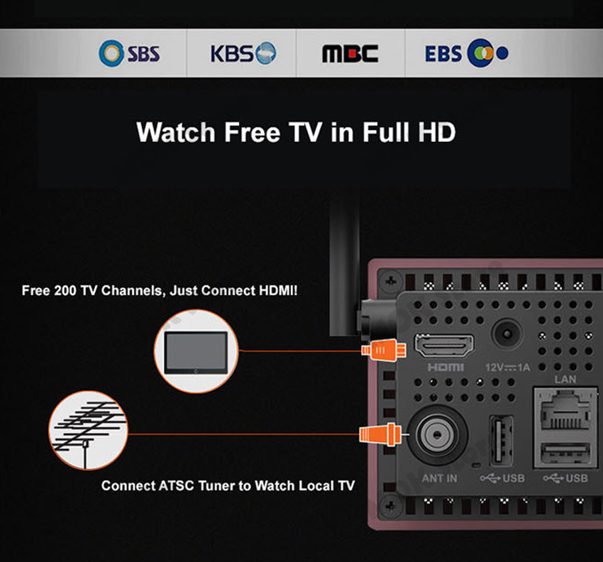 Details about UNOCUBE G1 PLUS Internet TV Tuner Wireless Router Watch 170+  Korean Channels